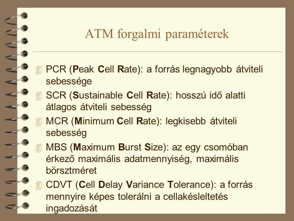 ATM forgalmi paraméterek