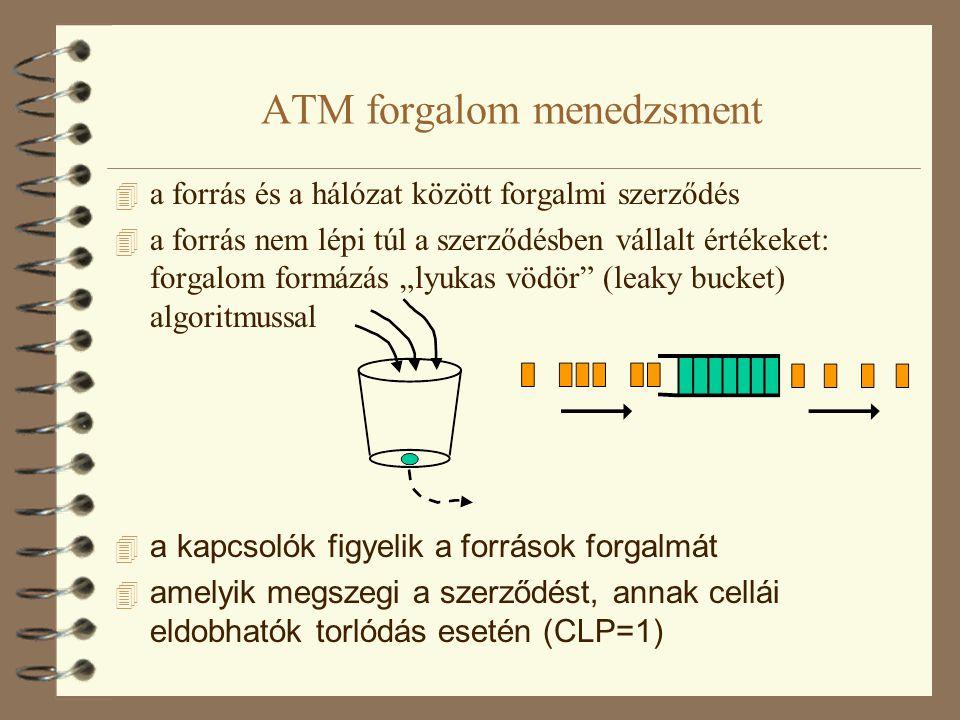 ATM forgalom menedzsment
