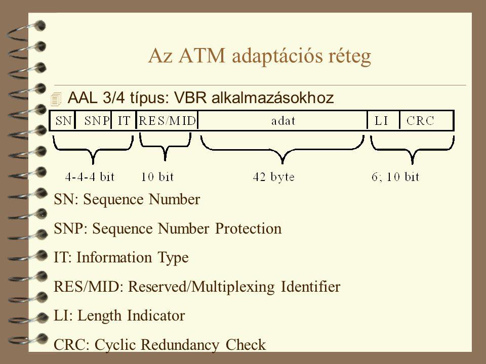 Az ATM adaptációs réteg