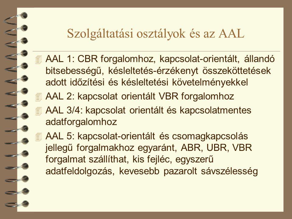 Szolgáltatási osztályok és az AAL