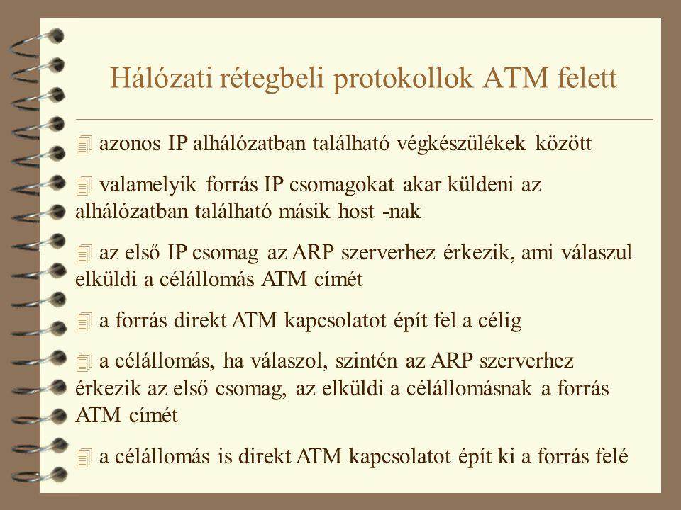 Hálózati rétegbeli protokollok ATM felett
