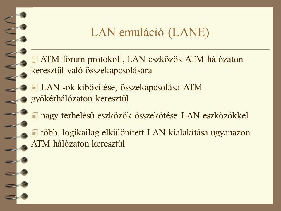 LAN emuláció (LANE) ATM fórum protokoll, LAN eszközök ATM hálózaton keresztül való összekapcsolására.