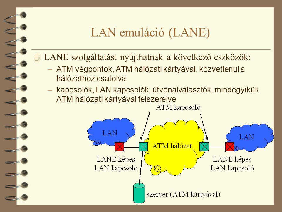LAN emuláció (LANE) LANE szolgáltatást nyújthatnak a következő eszközök: ATM végpontok, ATM hálózati kártyával, közvetlenül a hálózathoz csatolva.