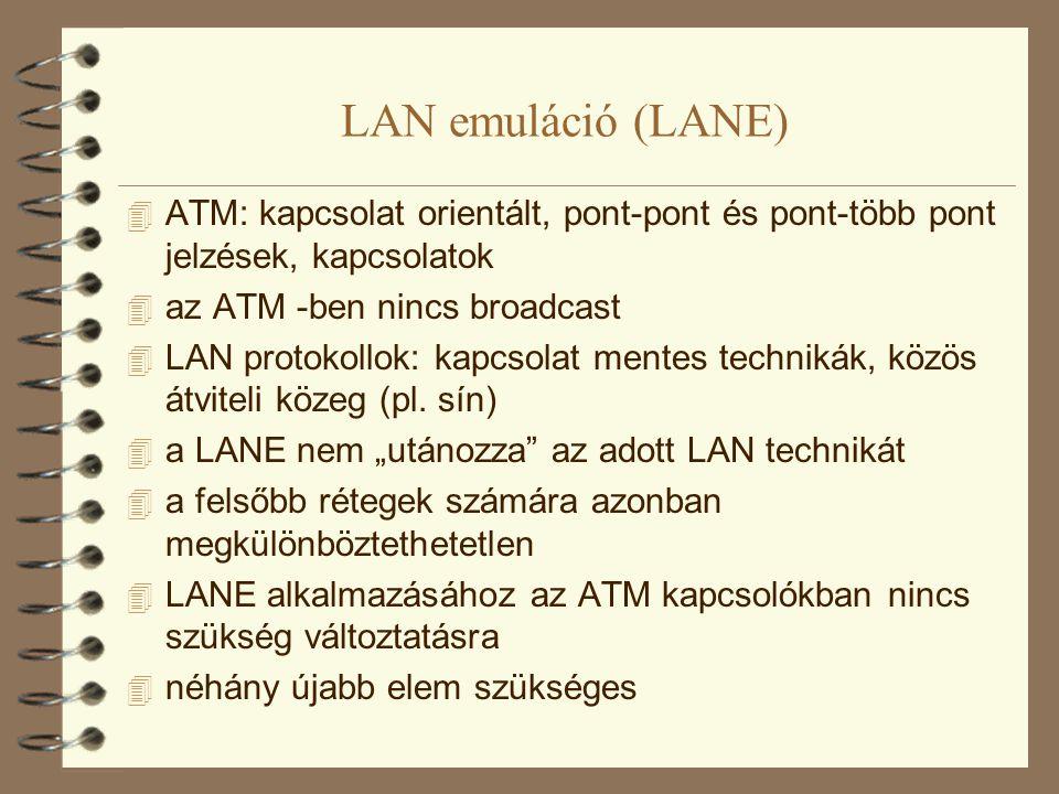 LAN emuláció (LANE) ATM: kapcsolat orientált, pont-pont és pont-több pont jelzések, kapcsolatok. az ATM -ben nincs broadcast.