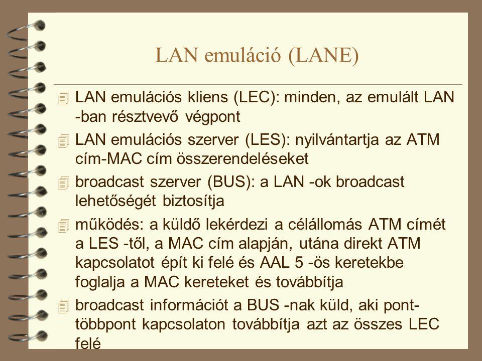 LAN emuláció (LANE) LAN emulációs kliens (LEC): minden, az emulált LAN -ban résztvevő végpont.