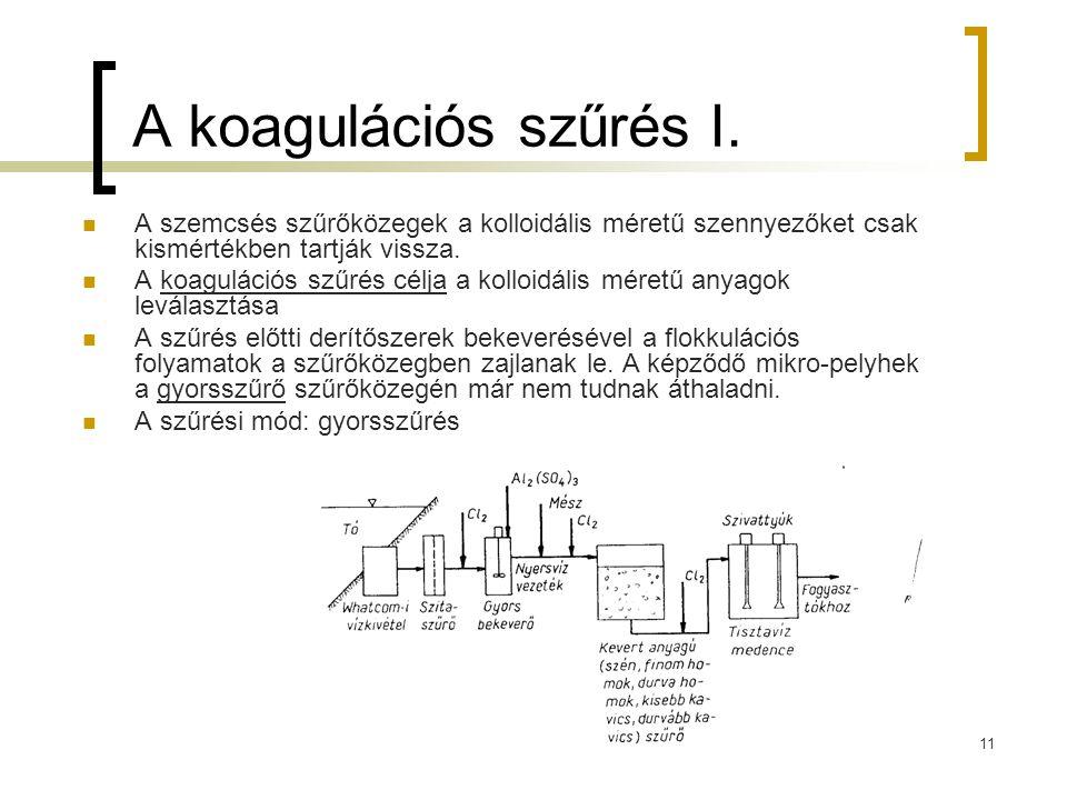 A koagulációs szűrés I. A szemcsés szűrőközegek a kolloidális méretű szennyezőket csak kismértékben tartják vissza.