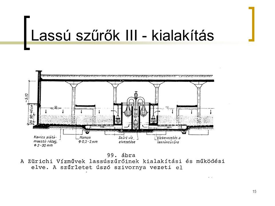 Lassú szűrők III - kialakítás