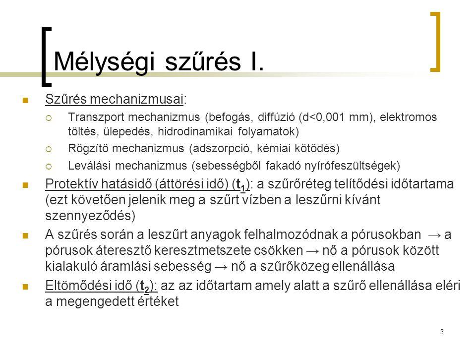 Mélységi szűrés I. Szűrés mechanizmusai: