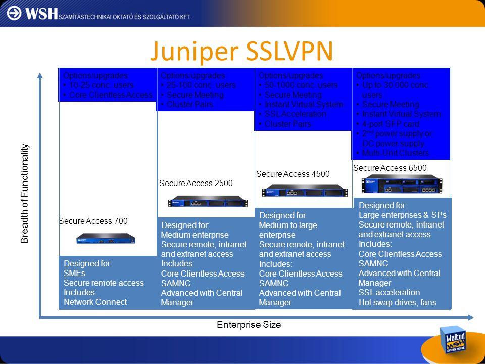 Juniper SSLVPN Breadth of Functionality Enterprise Size