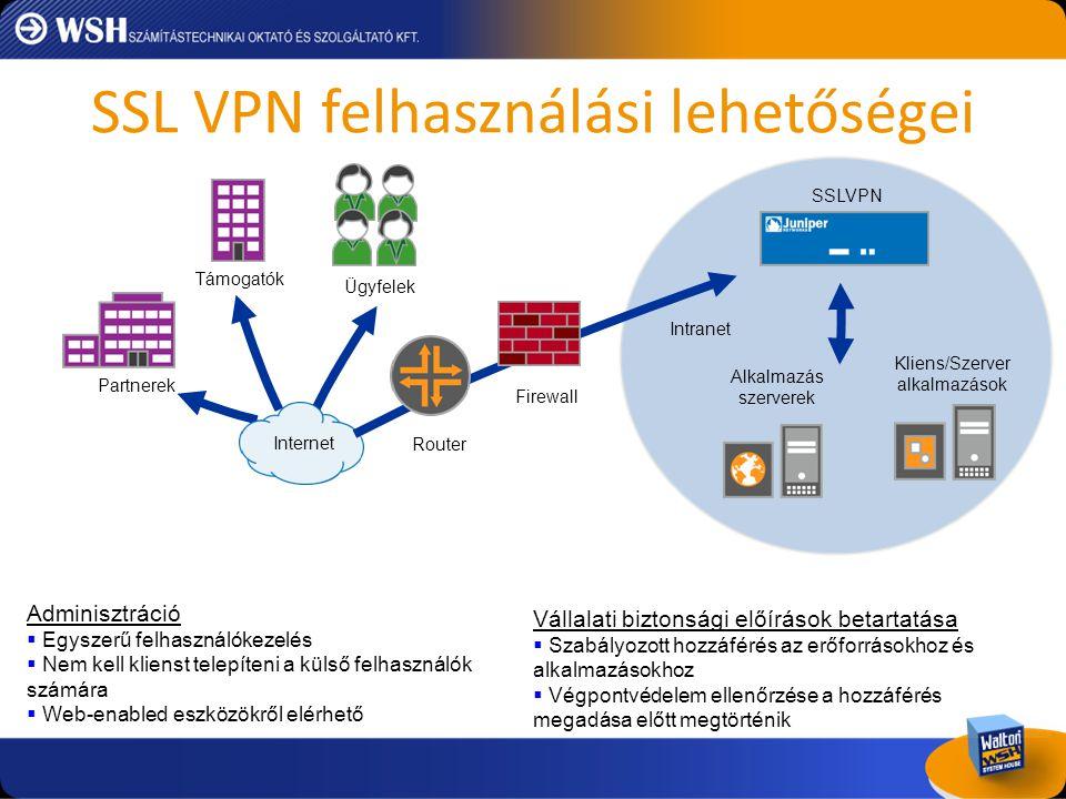 SSL VPN felhasználási lehetőségei