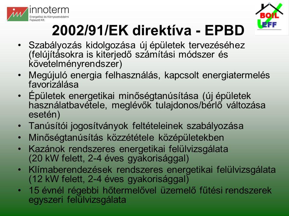 2002/91/EK direktíva - EPBD Szabályozás kidolgozása új épületek tervezéséhez (felújításokra is kiterjedő számítási módszer és követelményrendszer)