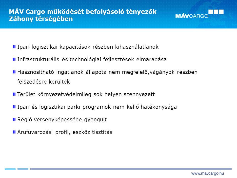 MÁV Cargo működését befolyásoló tényezők Záhony térségében
