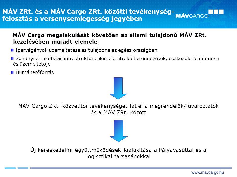 MÁV ZRt. és a MÁV Cargo ZRt