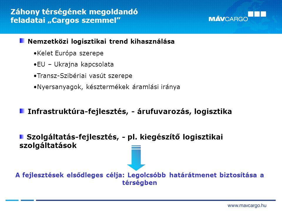 Nemzetközi logisztikai trend kihasználása