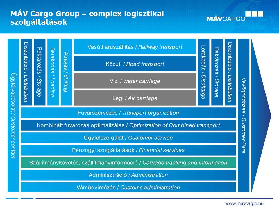MÁV Cargo Group – complex logisztikai szolgáltatások