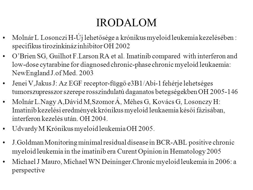IRODALOM Molnár L Losonczi H-Új lehetősége a krónikus myeloid leukemia kezelésében : specifikus tirozinkináz inhibitor OH 2002.
