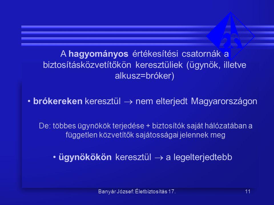 brókereken keresztül  nem elterjedt Magyarországon
