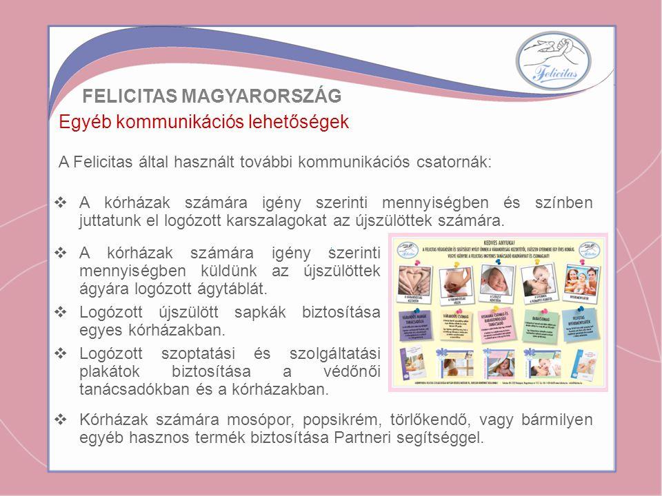 FELICITAS MAGYARORSZÁG