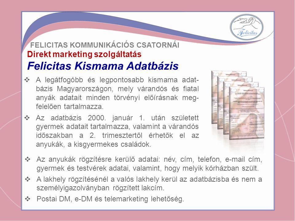 FELICITAS KOMMUNIKÁCIÓS CSATORNÁI