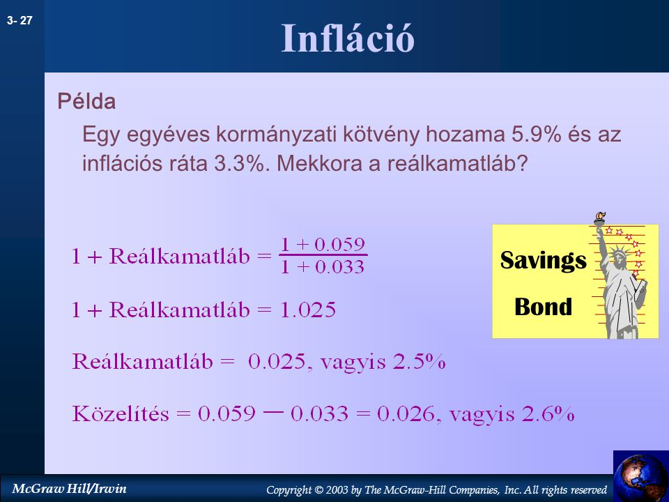Infláció Savings Bond Példa