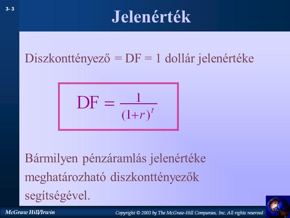 Jelenérték Diszkonttényező = DF = 1 dollár jelenértéke