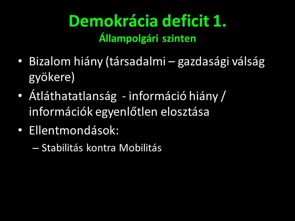 Demokrácia deficit 1. Állampolgári szinten