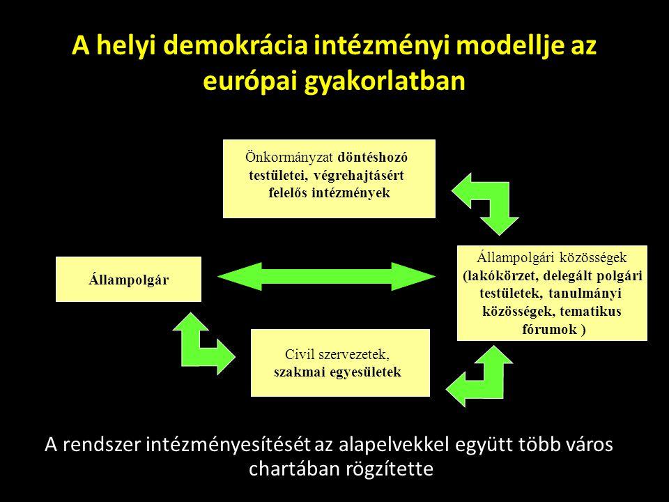 A helyi demokrácia intézményi modellje az európai gyakorlatban