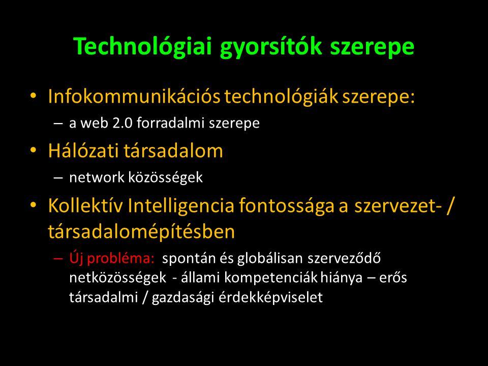 Technológiai gyorsítók szerepe