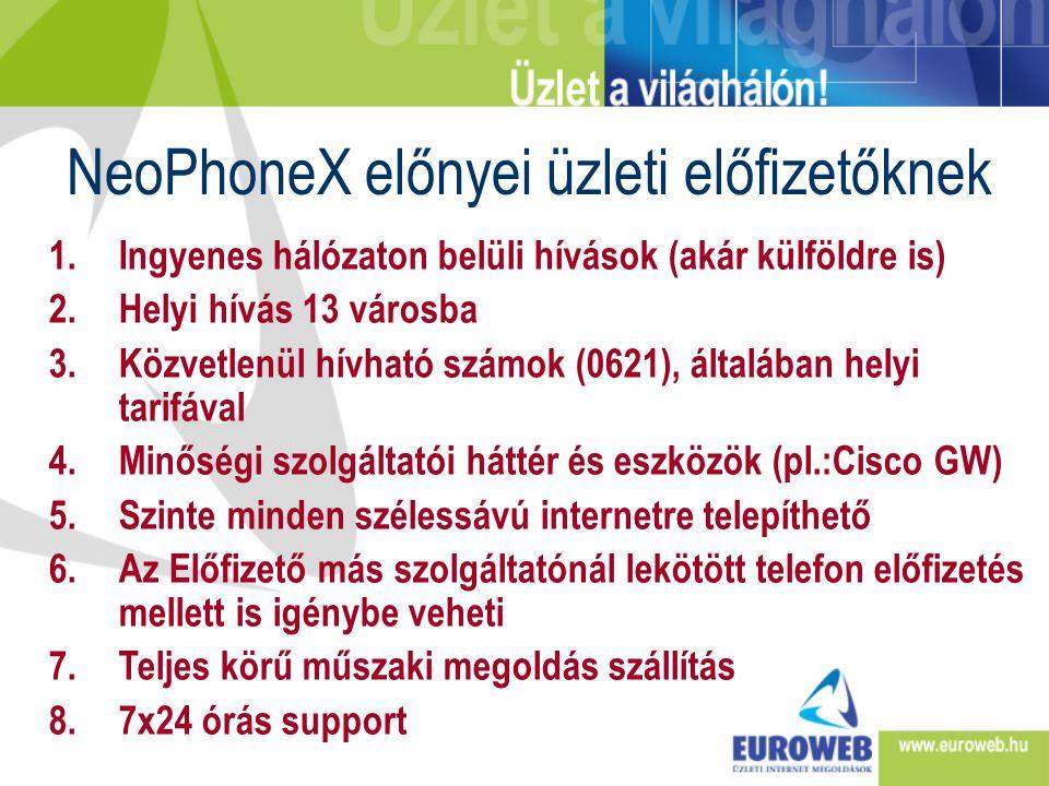 NeoPhoneX előnyei üzleti előfizetőknek