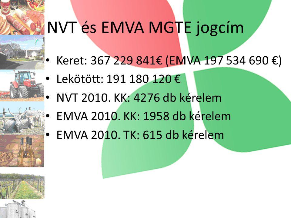 NVT és EMVA MGTE jogcím Keret: 367 229 841€ (EMVA 197 534 690 €)
