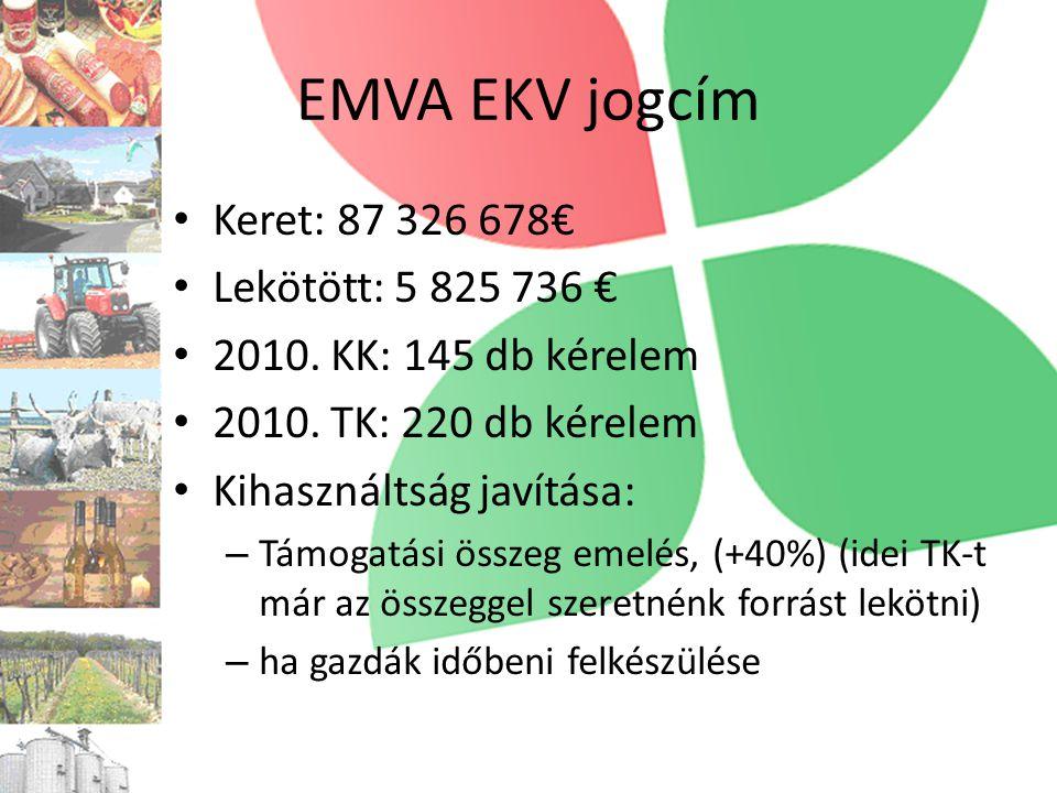 EMVA EKV jogcím Keret: 87 326 678€ Lekötött: 5 825 736 €