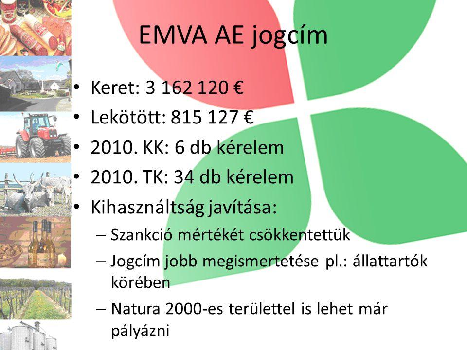 EMVA AE jogcím Keret: 3 162 120 € Lekötött: 815 127 €