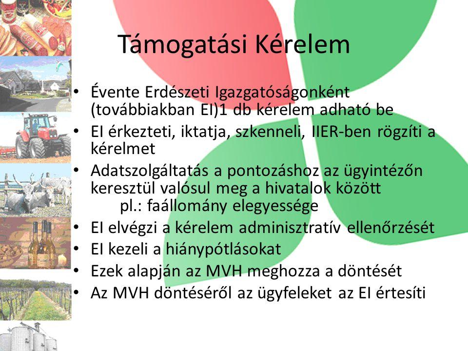 Támogatási Kérelem Évente Erdészeti Igazgatóságonként (továbbiakban EI)1 db kérelem adható be.