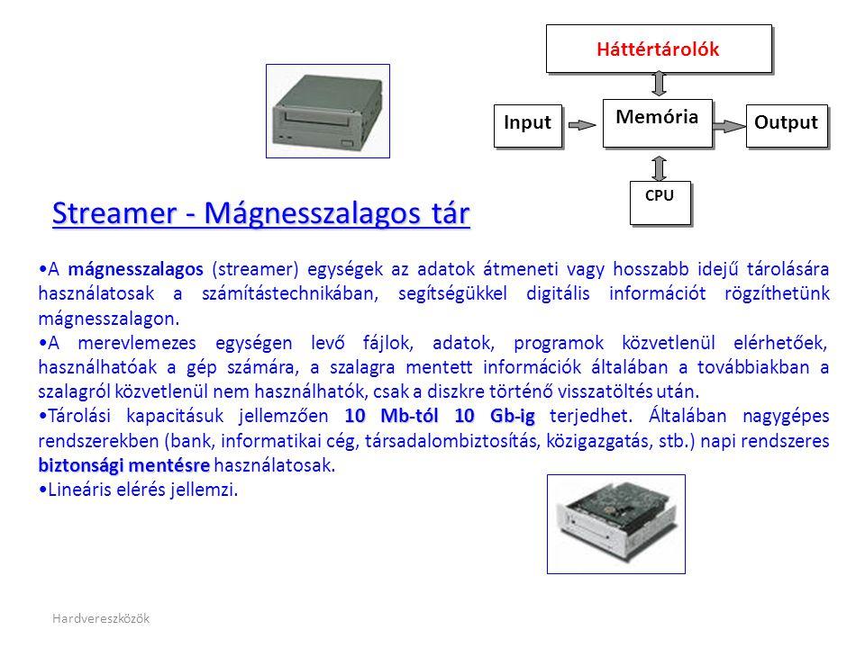 Streamer - Mágnesszalagos tár