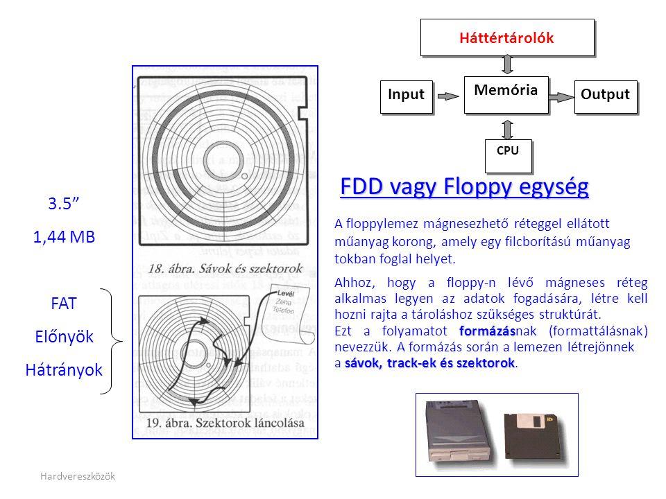 FDD vagy Floppy egység 3.5 1,44 MB FAT Előnyök Hátrányok Memória