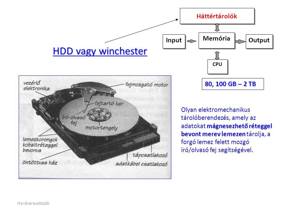 HDD vagy winchester Memória Input Háttértárolók Output