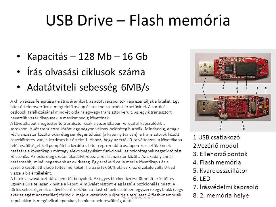 USB Drive – Flash memória