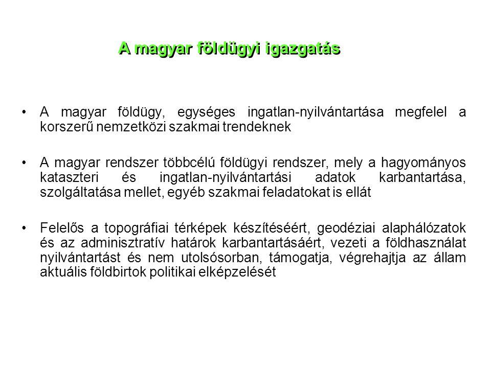 A magyar földügyi igazgatás