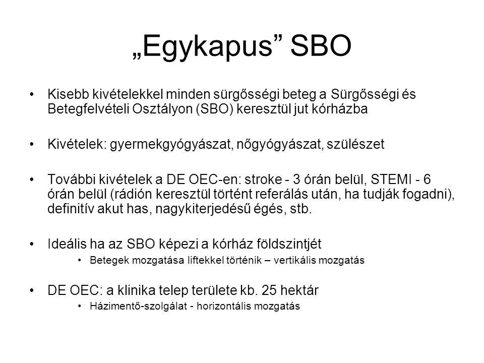"""""""Egykapus SBO Kisebb kivételekkel minden sürgősségi beteg a Sürgősségi és Betegfelvételi Osztályon (SBO) keresztül jut kórházba."""