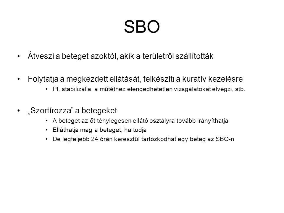 SBO Átveszi a beteget azoktól, akik a területről szállították