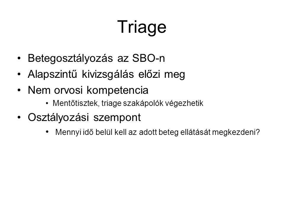 Triage Betegosztályozás az SBO-n Alapszintű kivizsgálás előzi meg