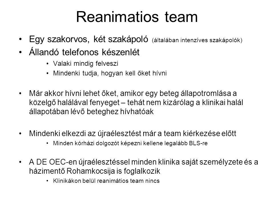 Reanimatios team Egy szakorvos, két szakápoló (általában intenzíves szakápolók) Állandó telefonos készenlét.