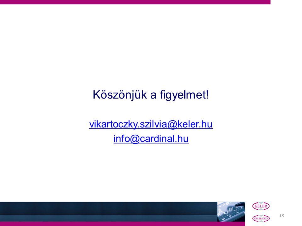 Köszönjük a figyelmet! vikartoczky.szilvia@keler.hu info@cardinal.hu