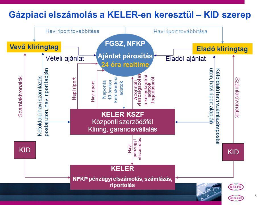 Gázpiaci elszámolás a KELER-en keresztül – KID szerep