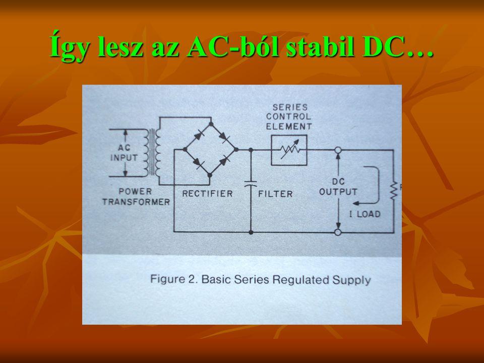 Így lesz az AC-ból stabil DC…