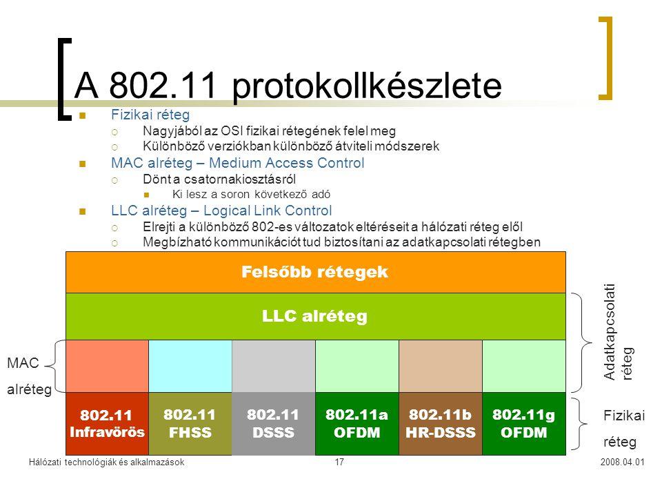 A 802.11 protokollkészlete Felsőbb rétegek LLC alréteg Fizikai réteg