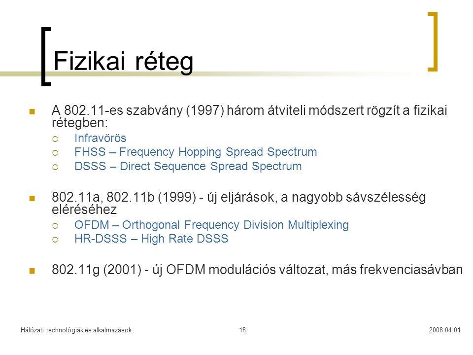 Fizikai réteg A 802.11-es szabvány (1997) három átviteli módszert rögzít a fizikai rétegben: Infravörös.