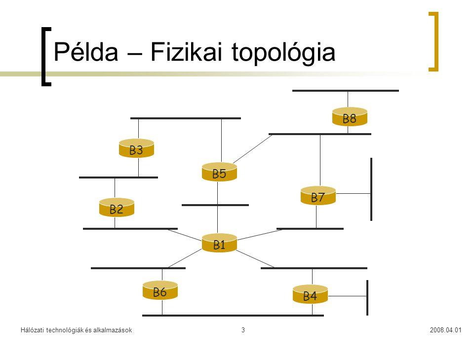 Példa – Fizikai topológia