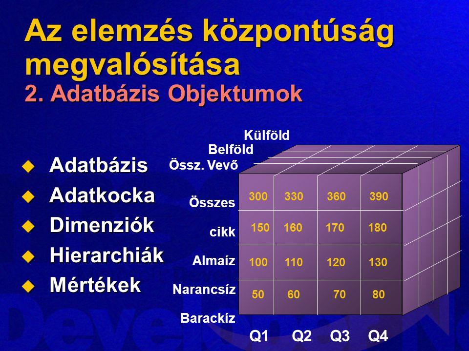 Az elemzés központúság megvalósítása 2. Adatbázis Objektumok