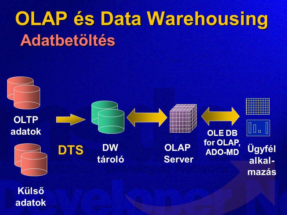 OLAP és Data Warehousing Adatbetöltés